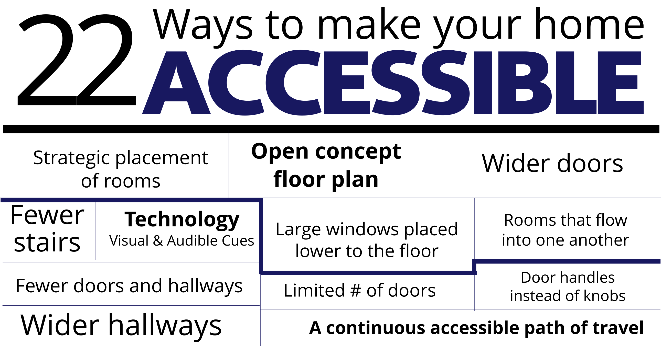 ways to make your home more accessible