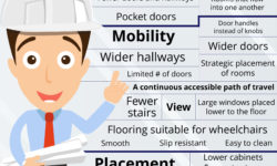 accessible housing ways to make your home accessible